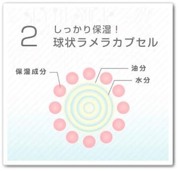 ナノクリア 口コミ ファビウス ラメラブースター オールインワン化粧品 効果 最安値 ラメラカプセル