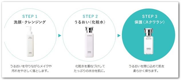 HABA ハーバー 化粧品 高品位スクワランオイルはじめてセット お試しトライアル 口コミ 効果 萬田久子愛用 美容オイル 使い方