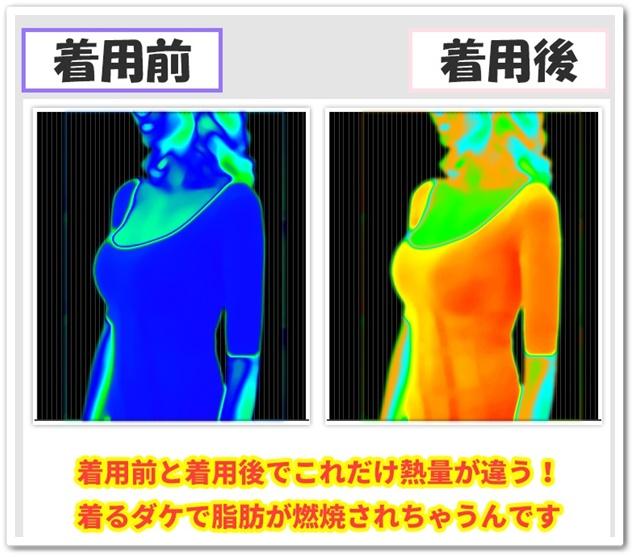 マジカルボディスリマー 口コミ 効果 通販 最安値 女性用加圧着圧ダイエットインナー 肌着 痩せる あたため