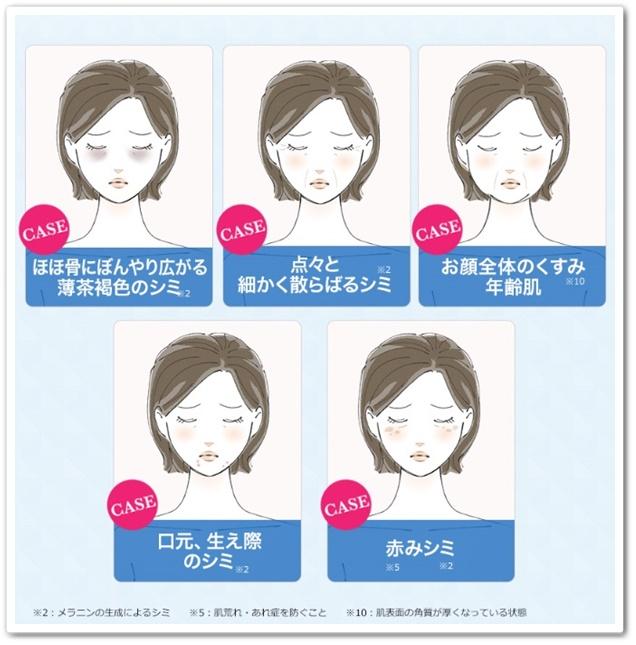 フォトシンデレラクリーム 口コミ 40代 効果 肝斑 かんぱん シミ消す 化粧品 ふぉとしんでれら 通販 最安値 悩み