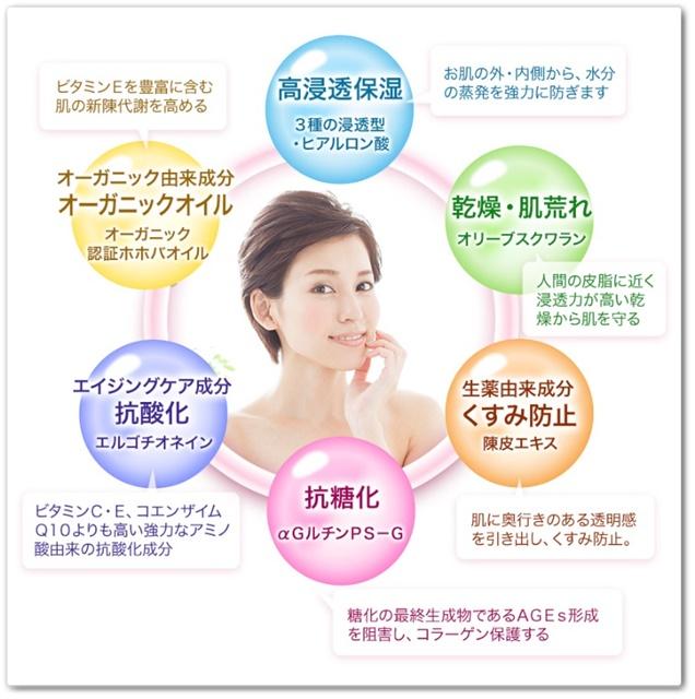 フォトシンデレラクリーム 口コミ 40代 効果 肝斑 かんぱん シミ消す 化粧品 ふぉとしんでれら 通販 最安値 成分