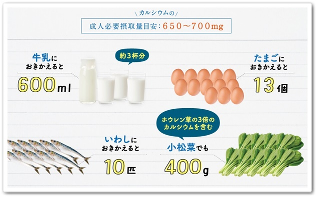 かるみるく 口コミ コハルト カルシウム 骨活サプリ カルミルク 効果 ファンファレ 通販 最安値 食品