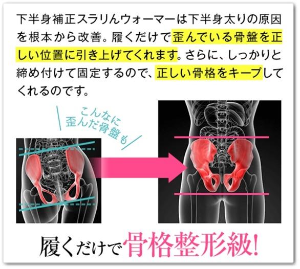 スラりんウォーマー 口コミ 効果なし?すらりんうぉーまー スラリン 下半身補正 痩せない?骨盤矯正