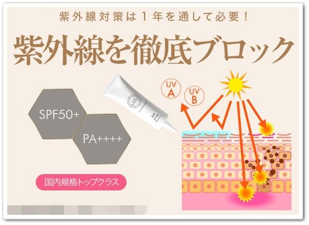 エクラバリア 口コミ 効果 FABIUS ファビウス ニキビ肌用日焼け止め 日中用美容液 えくらばりあ 通販 最安値 UV