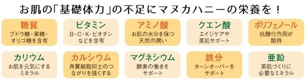 マヌカコスメ 口コミ マヌカハニーオールインワンゲル マヌカコスメb&h 40代 効果 成分 マヌカハチミツ効能