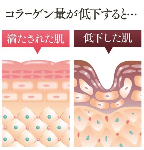 hazumie はずみへ 口コミ 効果 大正製薬 オールインワンジェル美容液 はずみえ コラーゲン定価
