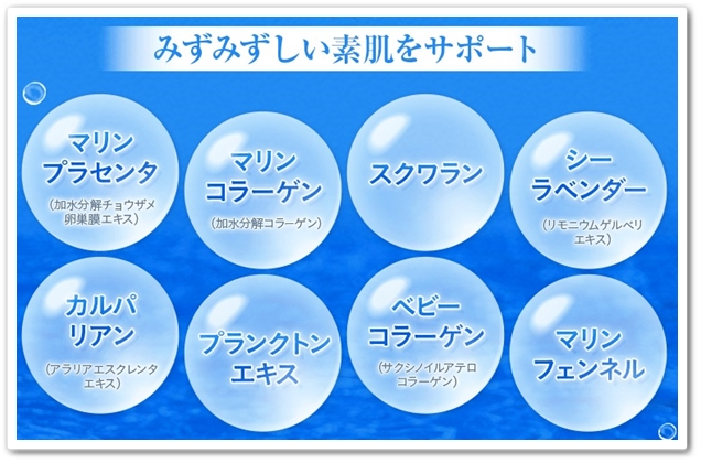 PG2 マリーンリッチ 口コミ 効果 プロテオグリカン プルラン 卵殻膜 オールインワンジェル 通販 最安値 美容成分